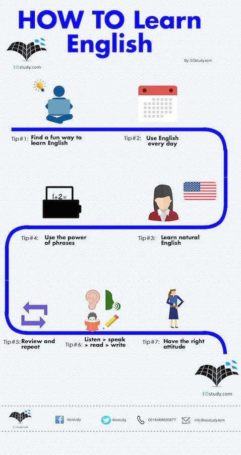 تعلم الانجليزية، كيف تطور لغتك، يوتيوب، كلمات انجليزي، افلام انجليزية