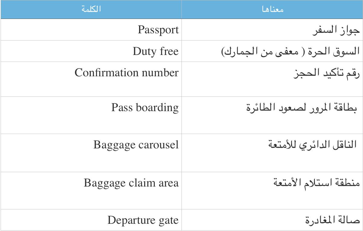 المفردات الانجليزية التي تستخدما في المطار